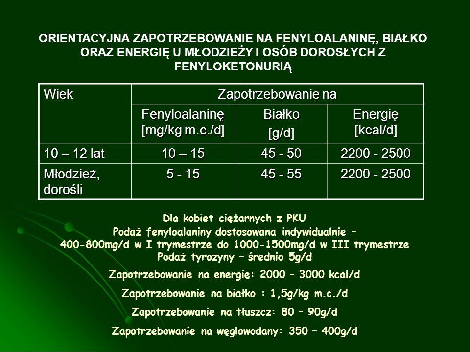 Fenyloalaninę [mg/kg m.c./d] Białko [g/d] Energię [kcal/d]